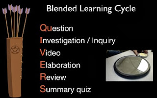 properties of the blended learning cycle