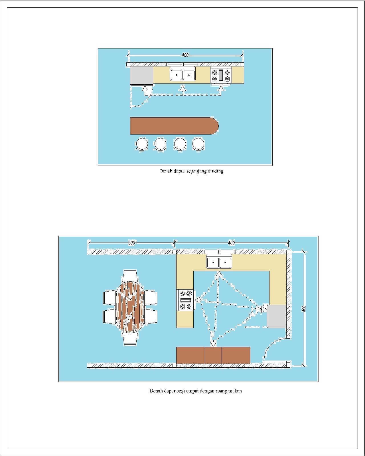 Membuat Dapur / Kitchen Set Yang Nyaman - DESAIN RUMAH