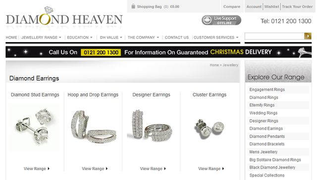 Fashion Diamond Jewelry