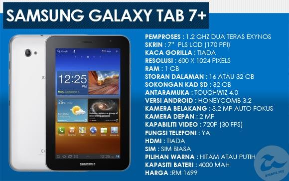 Samsung telah secara rasmi mengumumkan Samsung Galaxy Tab 7.0 Plus