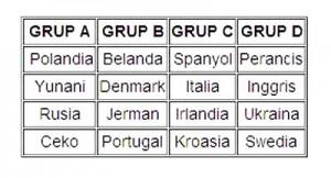 group euro 2012, group euro, euro 2012