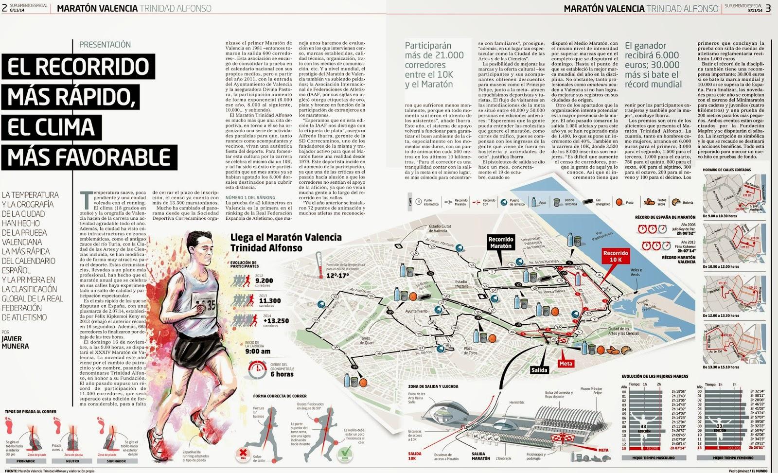 34 maraton valencia trinidad alfonso 2014