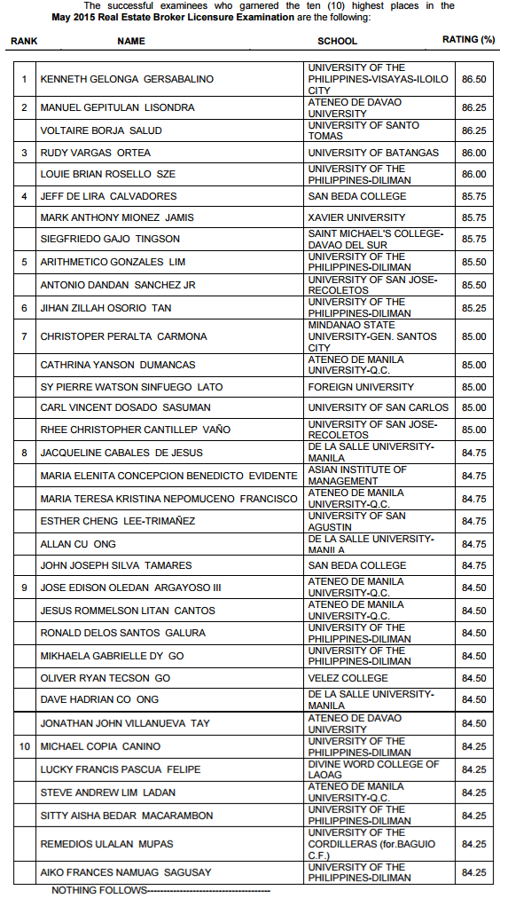 PRC releases Top 10 May 2015 Real Estate Broker board exam