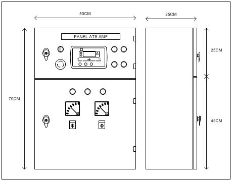 Adham shan panel listrik panel ats amf panel ats amf 50 kva asfbconference2016 Choice Image