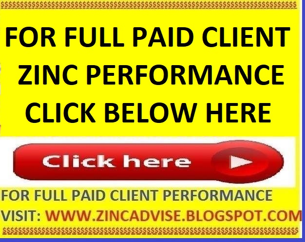 ZINC PAID CLIENT FULL PERFORMANCE CLICK BELOW
