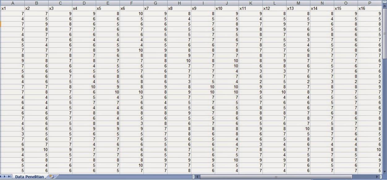 Membuat statistika diagram amos grafik alam ikan data berjumlah 100 karna ga muat dipotong ya gan acak aja tetapi ga boleh ada tulisan hanya x dan angka saja di dalam excel tersebut ccuart Image collections