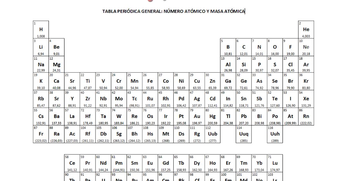 Tabla periodica para colorear 28 images actividades sobre tabla tabla urtaz Gallery