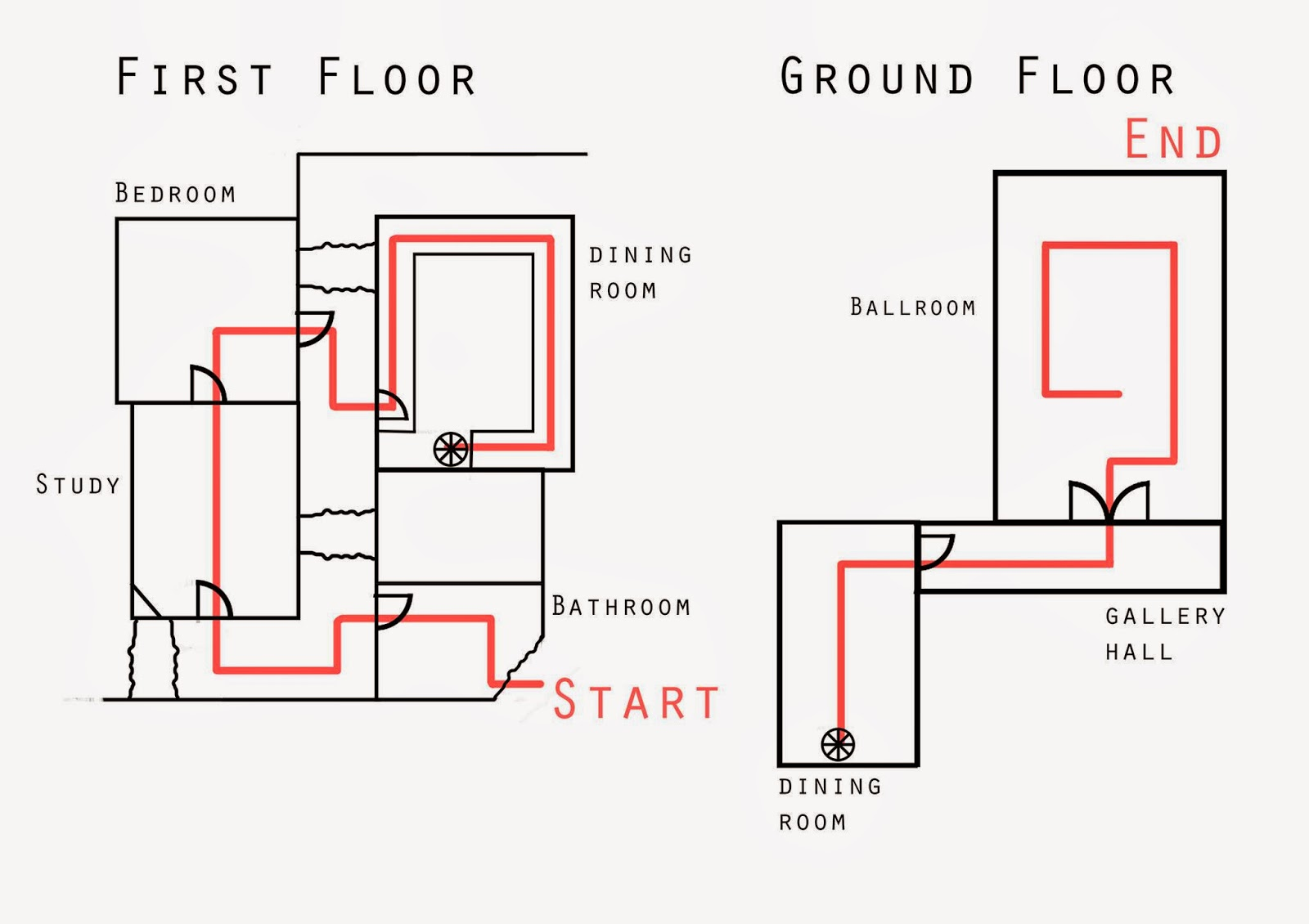 simple flow plan and player flow throughout the level this was to help us understand how we would lead the player through each room to get to the end