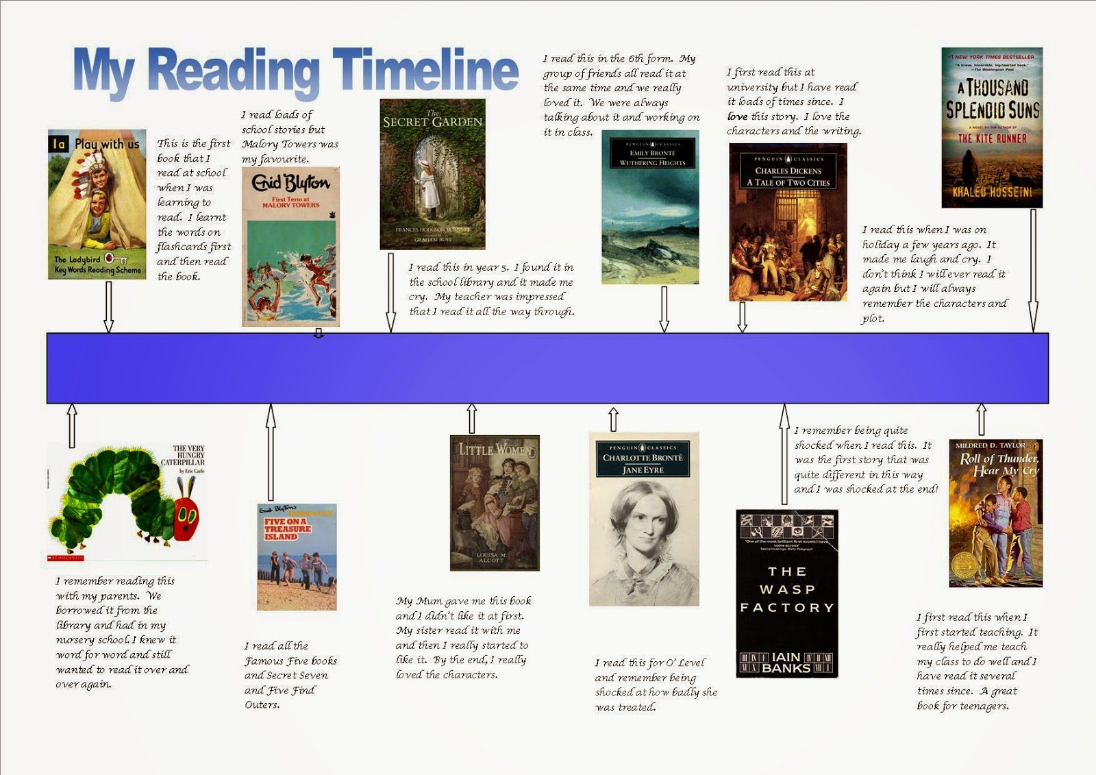 my reading timeline Forensic timeline creation: my own workflow  on the sans reading room,  in the next article i will propose my method for timeline analysis.