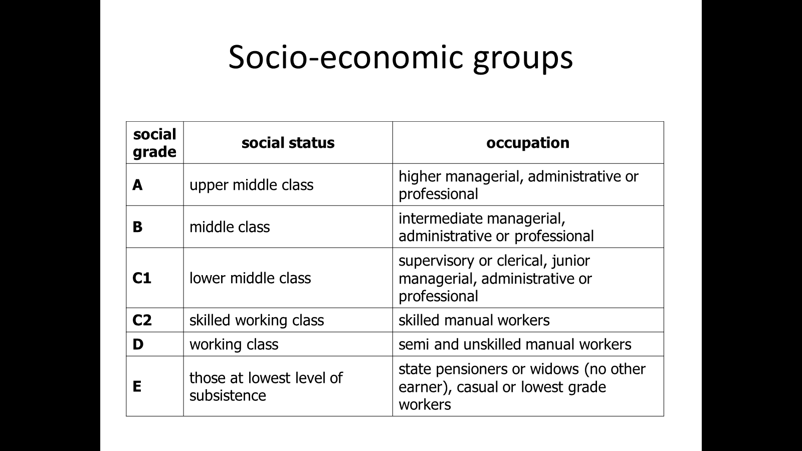 the socioeconomic group related to infant Background: infant mortality rate is a useful indicator of health conditions in the society, the racial and socioeconomic inequality of which is from the most important measures of social inequality between the groups with regard to infant mortality was investigated by blinder-oaxaca decomposition method.
