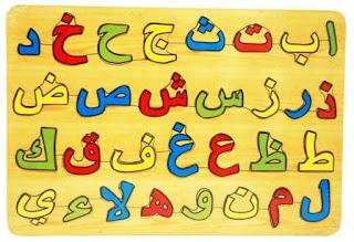 """Salah satu pembahasan yang terpenting dalam kajian Metode Struktur dan Format Al Quran adalah struktur abjad (huruf hijaiyyah).  Struktur huruf menurut prespektif kajian ini merupakan representasi dari organ atau titik-titik (sub struktur) dalam tubuh manusia secara fisik namun lebih lengkap dan detil dibandingkan dengan struktur 'ain. Karena struktur 'ain hanya representasi dari organ-organ vital manusia.  Pada awalnya, pemaknaan masing-masing huruf menjadi sebuah representasi dari organ tertentu, memang menggunakan pendekatan mistis, tetapi kemudian dikembangkan dan diterapkan sehingga bersifat empiris.  Riwayat Sejarah  1. Dari Abdurrahman bin Usman, dari Qasim bin Asbagh, dari Ahmad bin Zuhair, dari al Fadl bin Dakkin, dari Wail dari Jabir dari Amir dari Samurah bin Jundab, ia berkata: """"Saya telah melakukan pengkajian terhadap asal muasal tulisan Arab. Saya temukan tulisan Arab telah ada dan digunakan suku Al Anbar sebelum suku Hiyarah mempergunakanya"""".  2. Dari Ibnu Affan dari Qasim dari Ahmad dari az Zubair bin Bakkar, dari Ibrahim bin al Mundzir, dari Abdul Aziz bin lmran, dari Ibrahim bin Ismail bin Abi Hubaib dari Dawud bin Husain dari lkrimah dari Ibnu Abbas, ia berkata: """"Orang yang pertama kali mengucapkan bahasa Arab dan membuat tulisan lafalnya adalah Ismail bin Ibrahim.""""  3. Dari Ahmad bin Ibrahim bin Faras Al Makky, dan Abdurrahman bin Abdullah bin Muhammad, dari kakeknya, dari Sufyan bin 'Uyainah dari Mujalid, dari as Sya'by, ia berkata: """"Kami ditanya orang-orang muhajirin: """"dari mana kalian belajar menulis? Kami menjawab: """"dari penduduk suku Hiyarah. Kemudian orang-orang Muhajirin mengklarifikasi berita itu kepada penduduk Hiyarah. Mereka bertanya: """"Dari mana kalian belajar menulis? Penduduk suku Hiyarah menjawab: """"Kama belajar dari: suku Anbar"""".  Abu 'Amr mengatakan: """"Dalam kitab Muhammad bin Sahnun terdapat riwayat sebagai berikut: Dari Abul Hajjaj yang mempunyai nama asli Sakan bin Tsabit berkata: dad. Abdullah bin Farukh dari Abdur Rahman bin Zi"""
