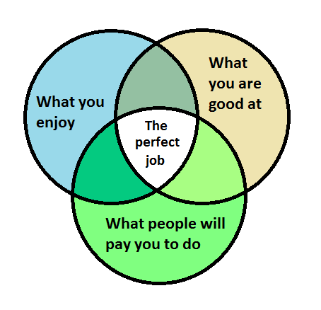 how to find a job with good work life balance