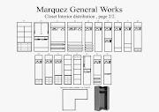 Closets interiors distribution.