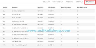 gambar 6 web dapodikdas fitur baru PTK