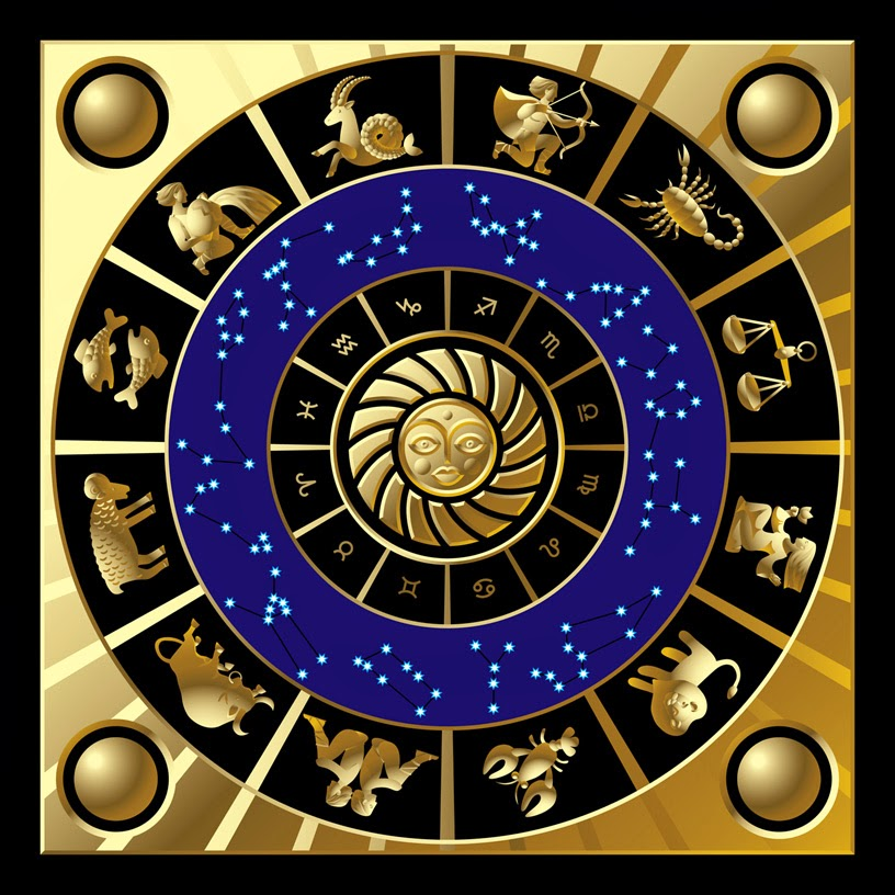 Astrological Spheres Blog