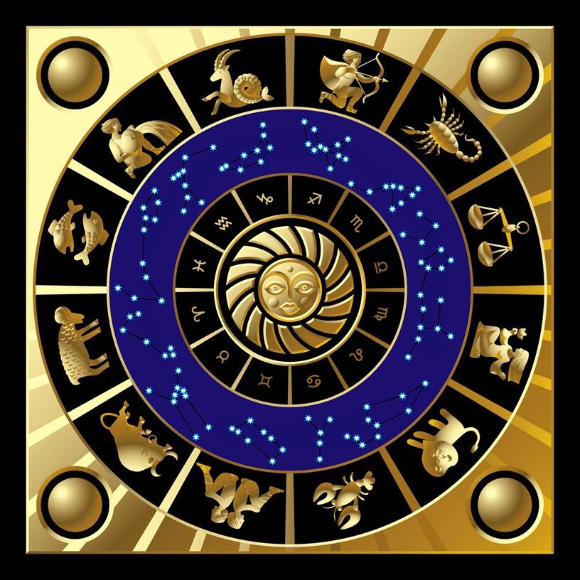 Astrological Spheres Blog