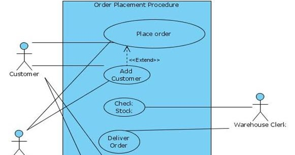 Use case diagram for online shopping programs and notes for mca ccuart Images