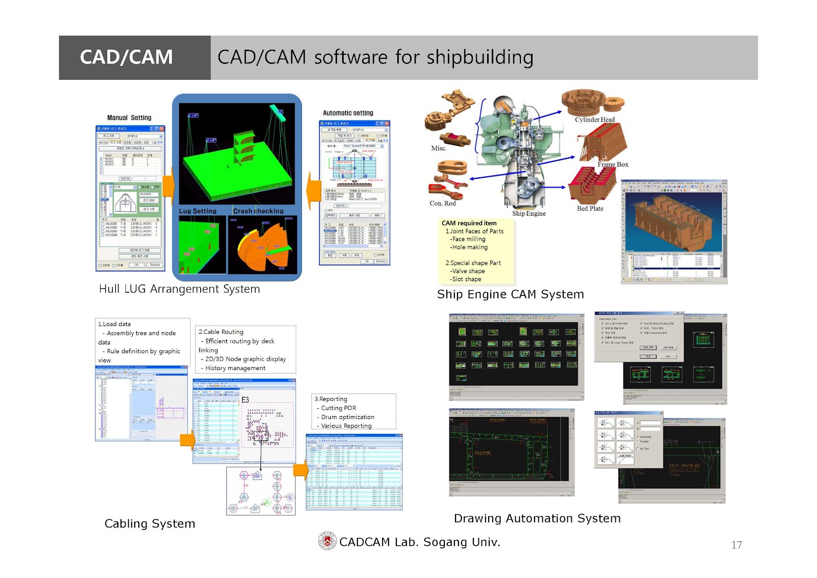 cad cam research papers Journal of prosthodontic research is published 4 times annually  source normalized impact per paper ceramic dental biomaterials and cad/cam technology:.