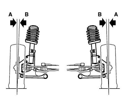 Правильность установки протекторов