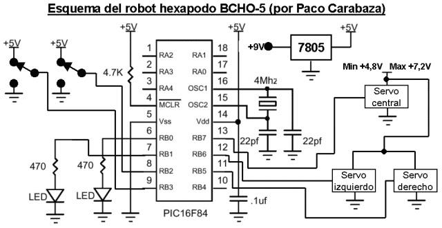 Circuito Electronico : Servicios coronado circuito electrónico del robot bcho
