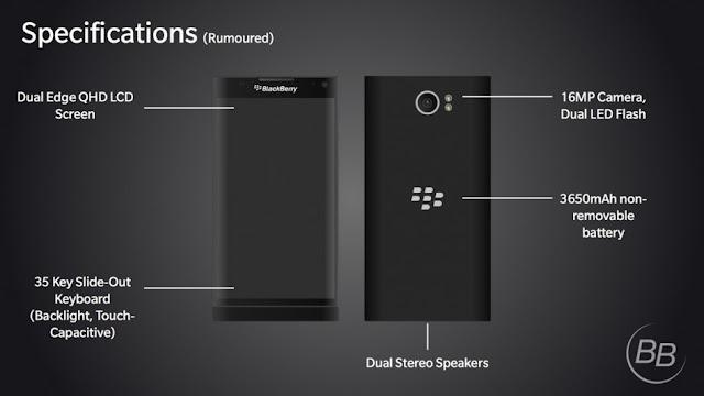BlackBerry Venice bajo android carateristicas