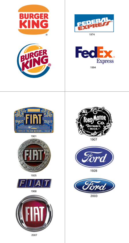 Famous Logo Designers 50 Greatest Brand Identity