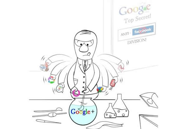Google Plus Funny Images: Acid for Facebook