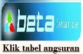 Tabel Angsuran Beta Finance