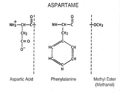 Molekula aspartamu