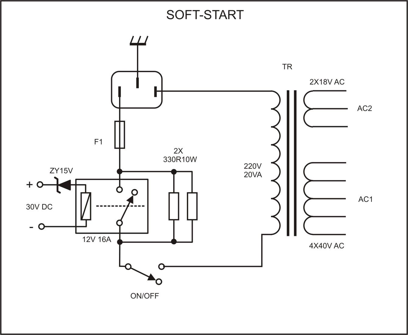 apex soft start