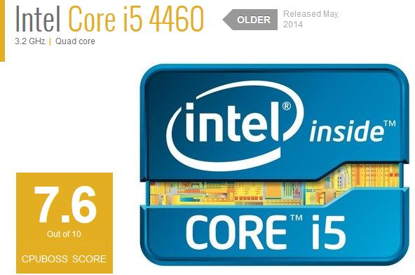 Intel_Core_i5_4460_nilai