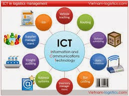 types of information communication technology Ict (information-communication technologies) is hardware and software   exchanging all types of information with enterprises – either.