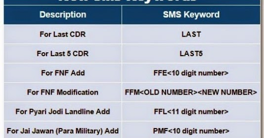 Bsnl data 14 activation lock