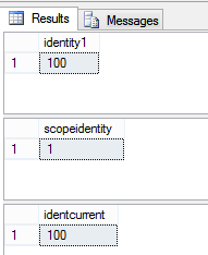 SQL Server Difference between @@IDENTITY, SCOPE_IDENTITY() and IDENT_CURRENT