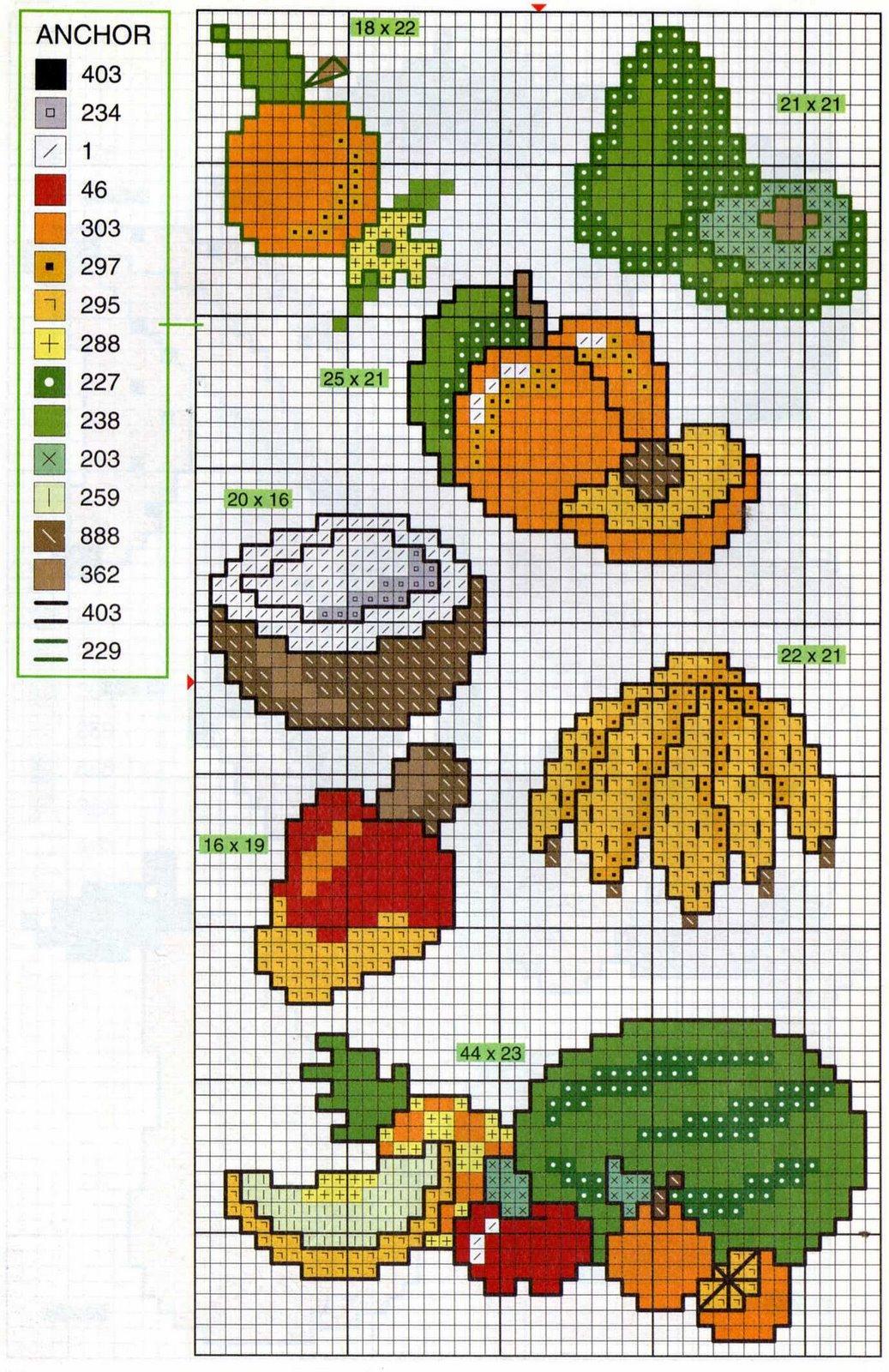 gráficos de ponto cruz para bordar em panos e guardanapos de cozinha