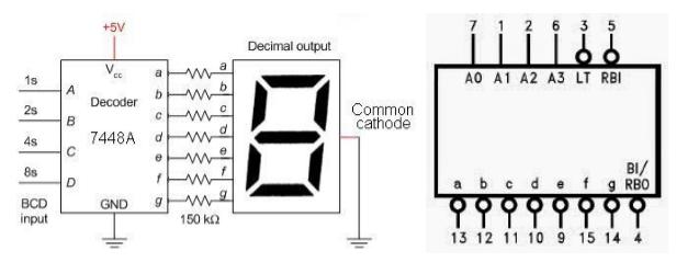 digital decoder