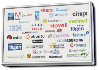 companies who use cloud computing