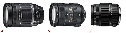 All in one zoom lenses