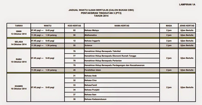 Jadual Ujian Bertulis PT3 Tahun 2014