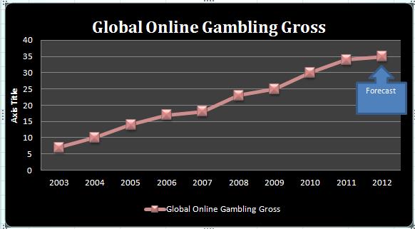 Kalyan gambling