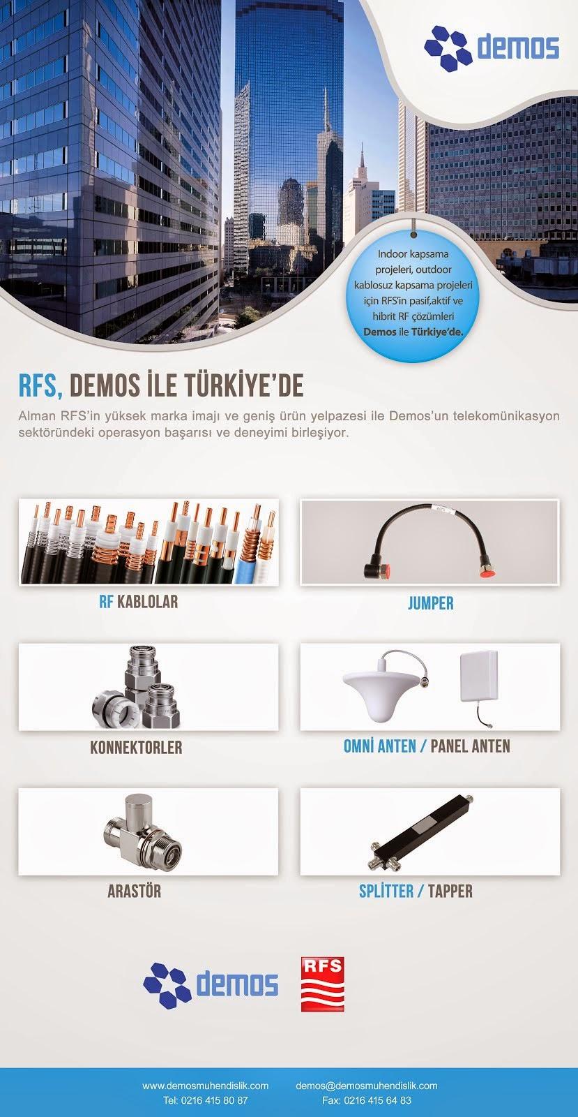 Demos - RFS