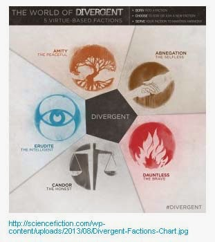 "<img src=""DIVERGENT.jpg"" alt=""DIVERGENT 5 Virtue Factions"">"