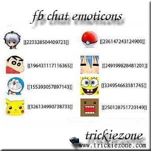 Facebook chat emoticons from tech blogger zone use it in your facebook
