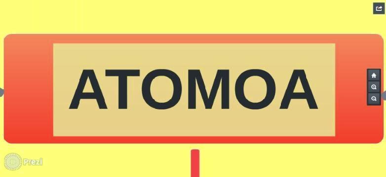 Atomoa