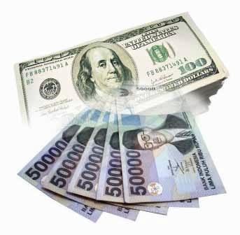 Rupiah, usd idr, info rupiah, Rupiah Hari Ini, Rupiah Terhadap Dollar