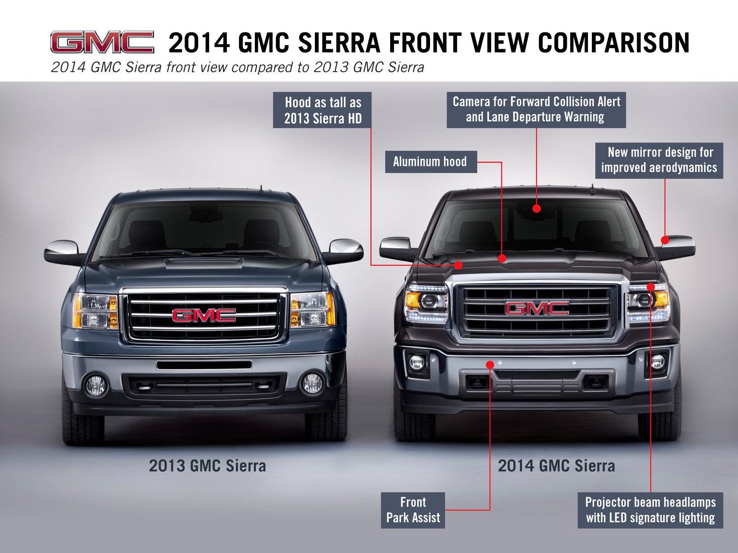 new used near richmond silverado in dealers and nc henrico dealer gmc chevrolet buick