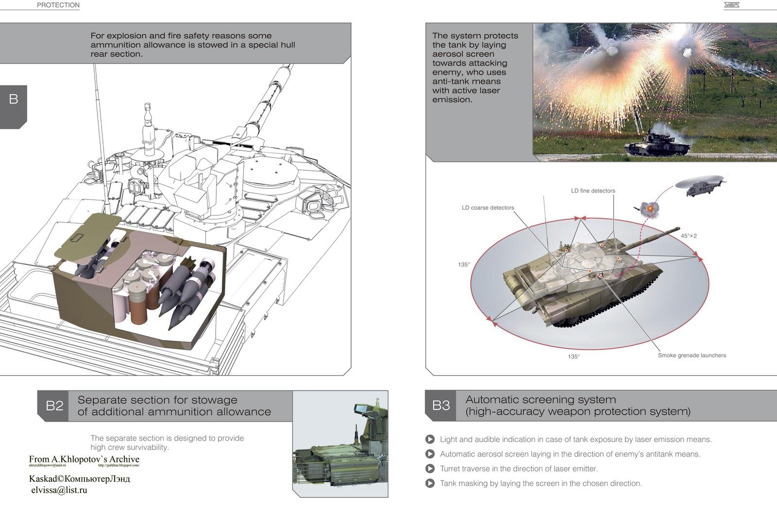 الجزائر توقع عقدا لشراء 300 دبابة  تي 90  والاحتمال انها  نوع T90MS - صفحة 4 T-90MS_eng-14