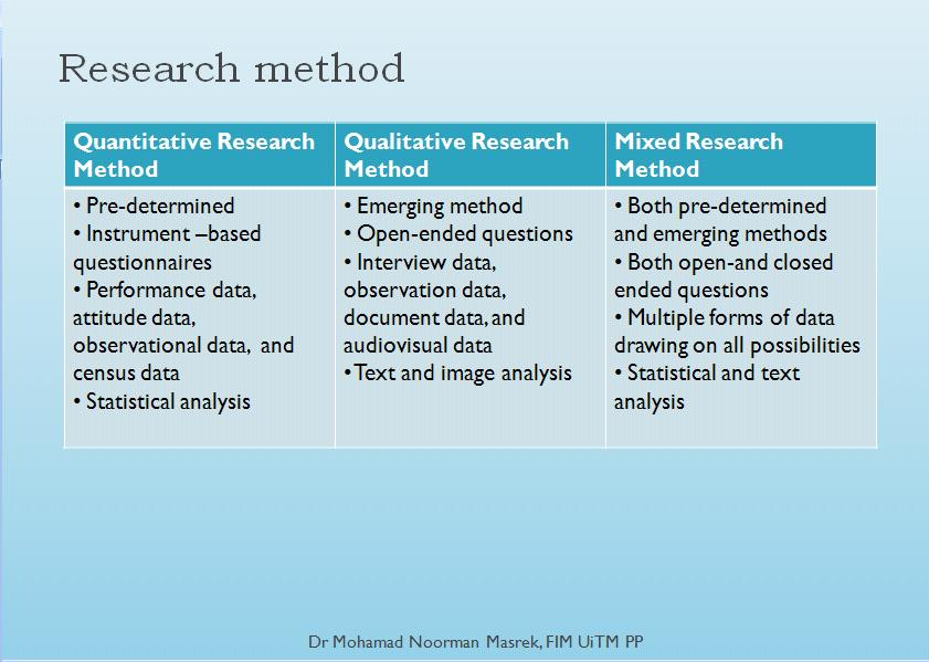 quantitative methods of economics essay Quantitative economics analysis research paper starter quantitative analysis techniques used in economics include many to methods for predicting future.