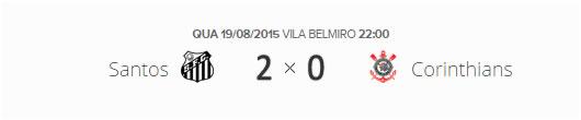 O placar de Santos 2x0 Corinthians pelas oitavas de final da Copa do Brasil 2015.