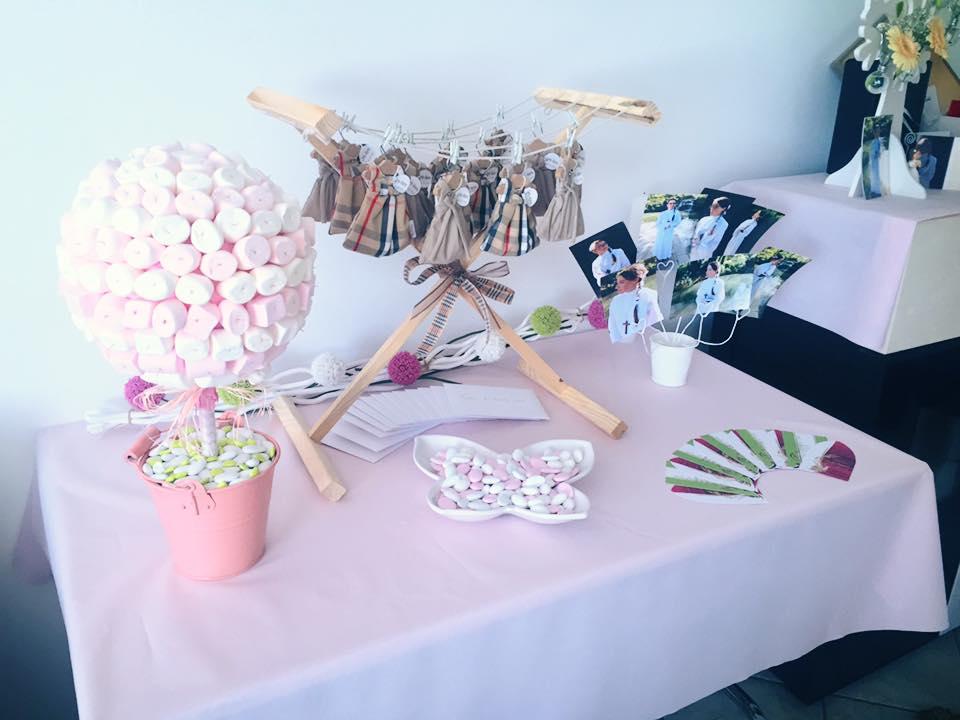 Decoration communion a faire soi meme - Deco bonbon a faire soi meme ...
